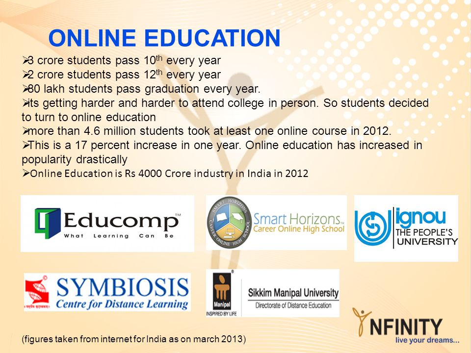 ONLINE EDUCATION 3 crore students pass 10th every year