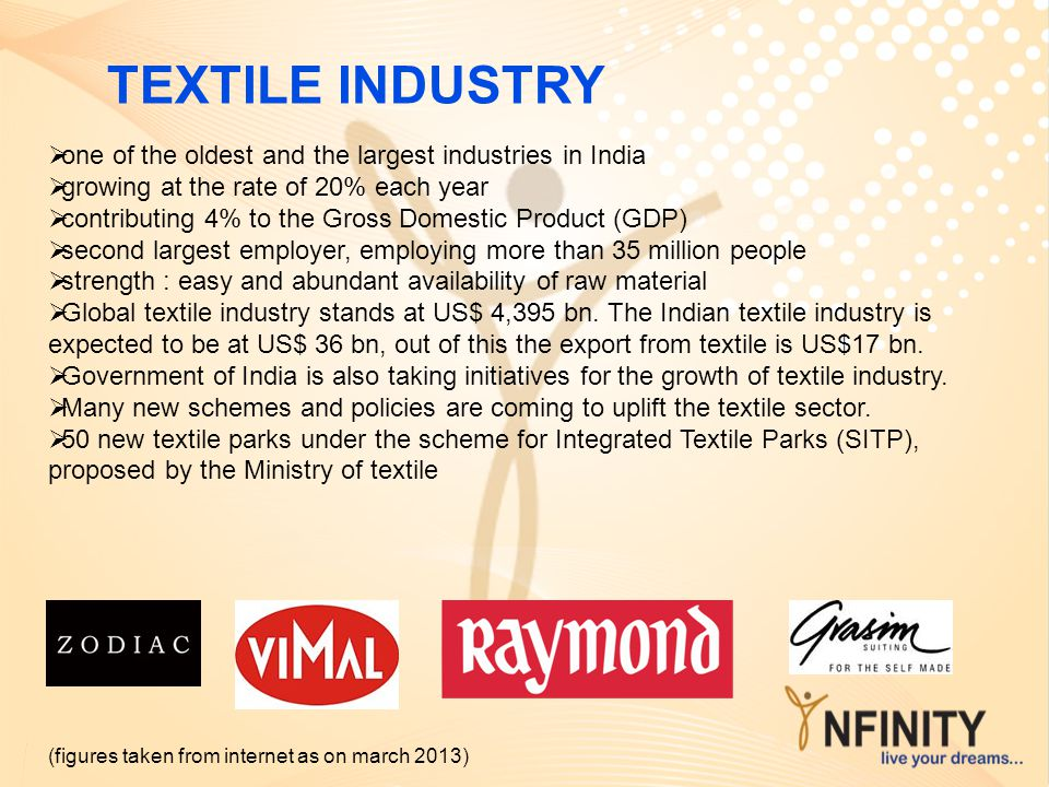 TEXTILE INDUSTRY one of the oldest and the largest industries in India