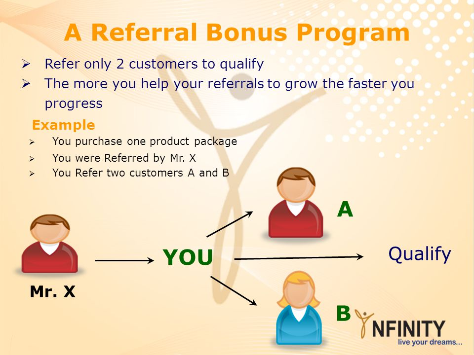 A Referral Bonus Program