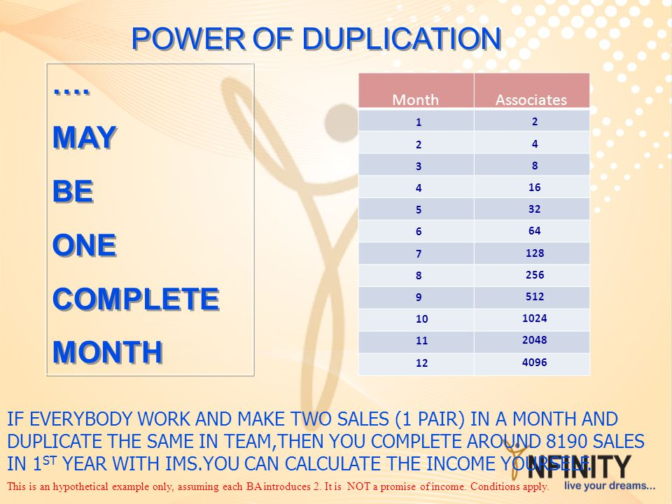 POWER OF DUPLICATION …. MAY BE ONE COMPLETE MONTH