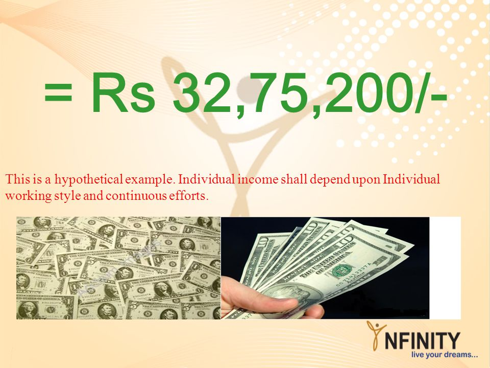 = Rs 32,75,200/- This is a hypothetical example.