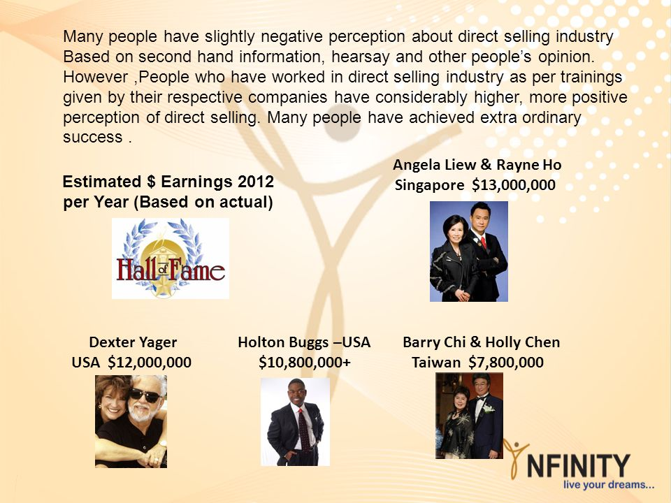 Angela Liew & Rayne Ho Singapore $13,000,000 Estimated $ Earnings 2012