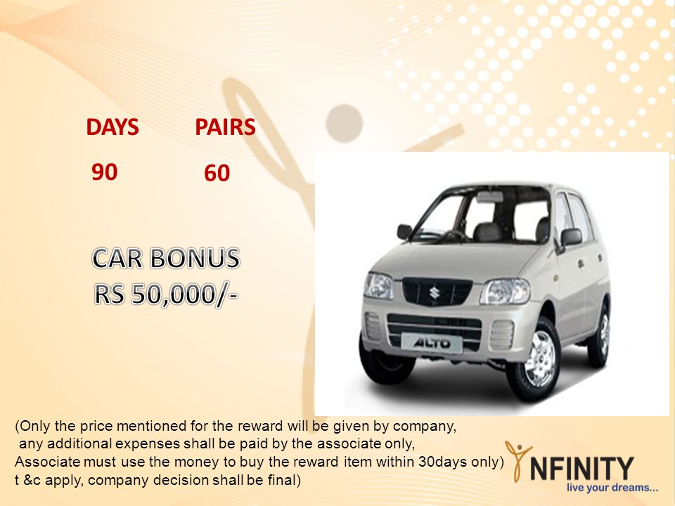 CAR BONUS RS 50,000/- DAYS PAIRS 90 60