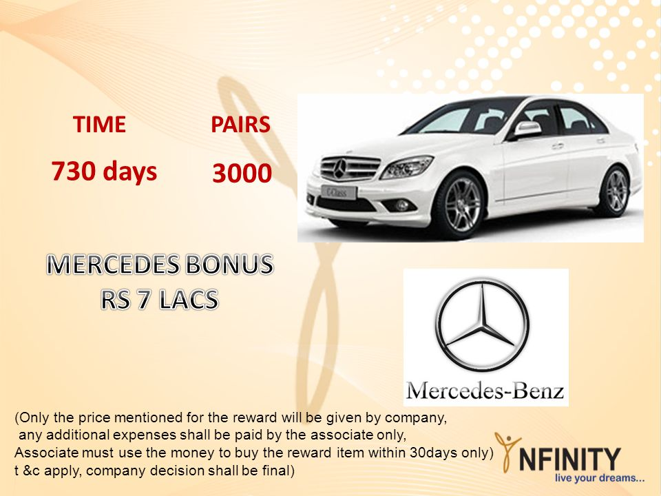 730 days 3000 MERCEDES BONUS RS 7 LACS TIME PAIRS