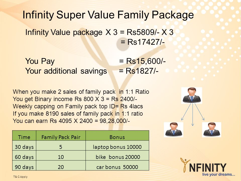Infinity Super Value Family Package