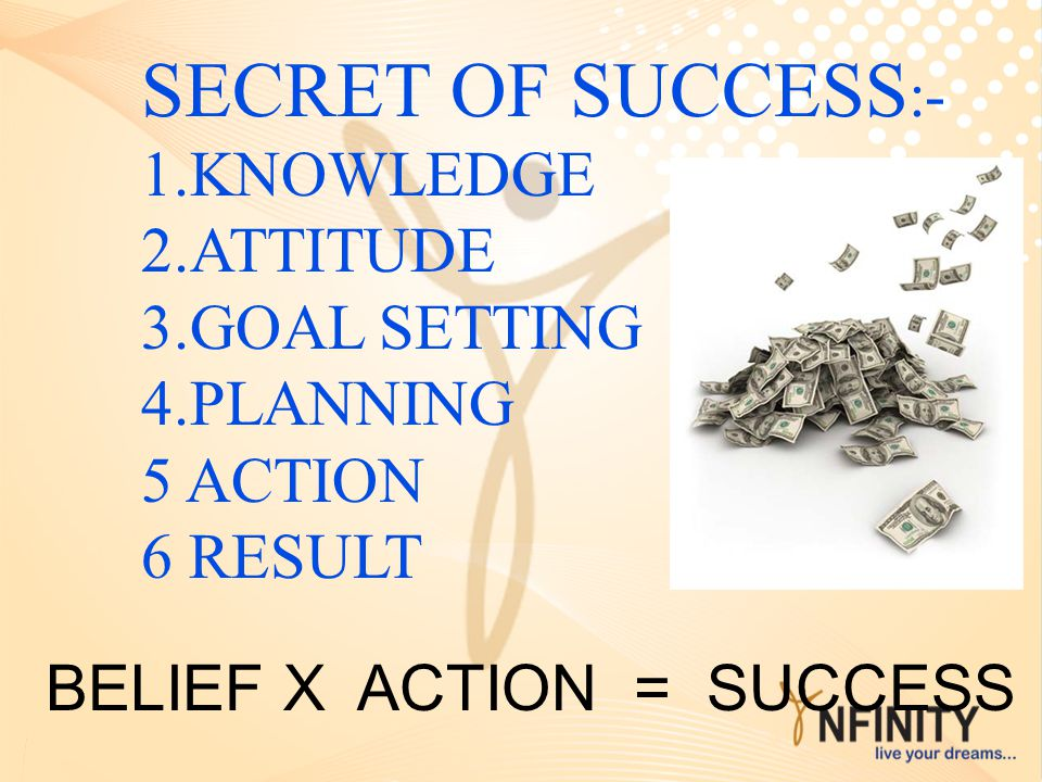 SECRET OF SUCCESS:- 1.KNOWLEDGE 2.ATTITUDE 3.GOAL SETTING 4.PLANNING