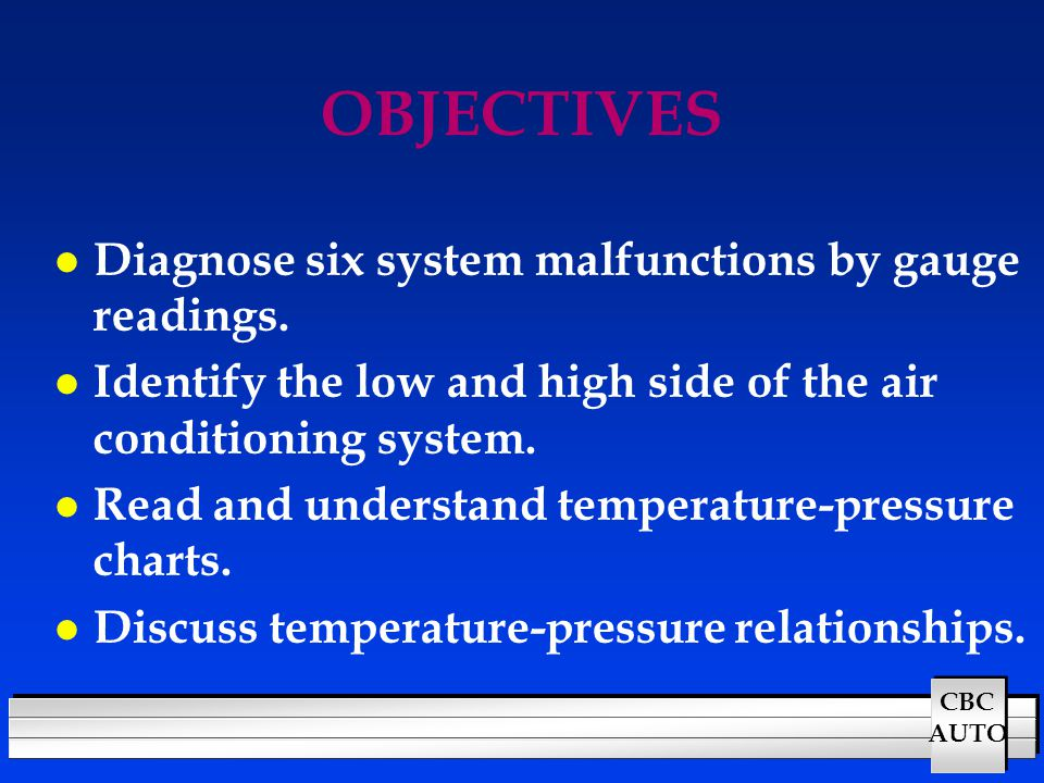 OBJECTIVES Diagnose six system malfunctions by gauge readings.