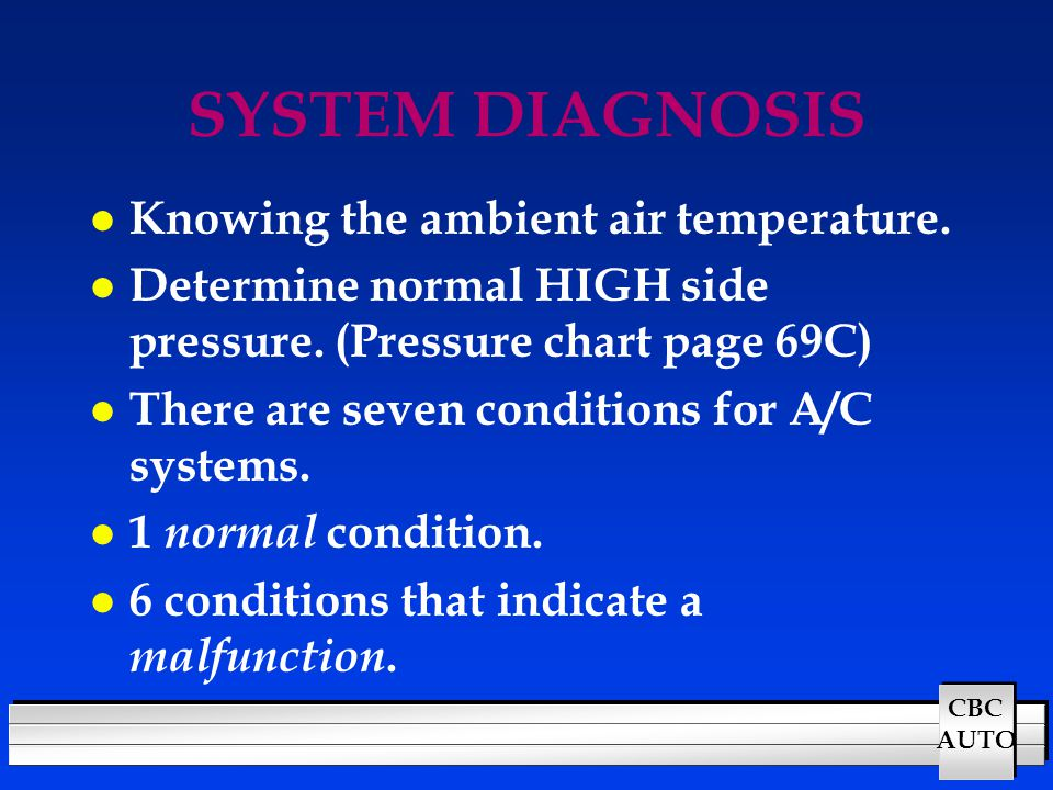 Dx A C Systems : Air conditioning system diagnosis ppt video online download