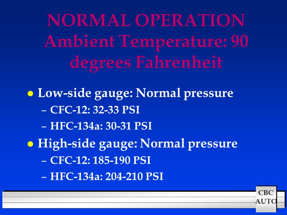 NORMAL OPERATION Ambient Temperature: 90 degrees Fahrenheit