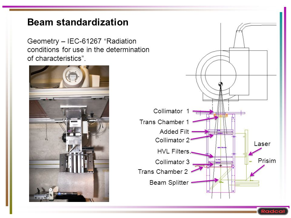 Beam standardization Geometry – IEC-61267 Radiation conditions for use in the determination of characteristics .