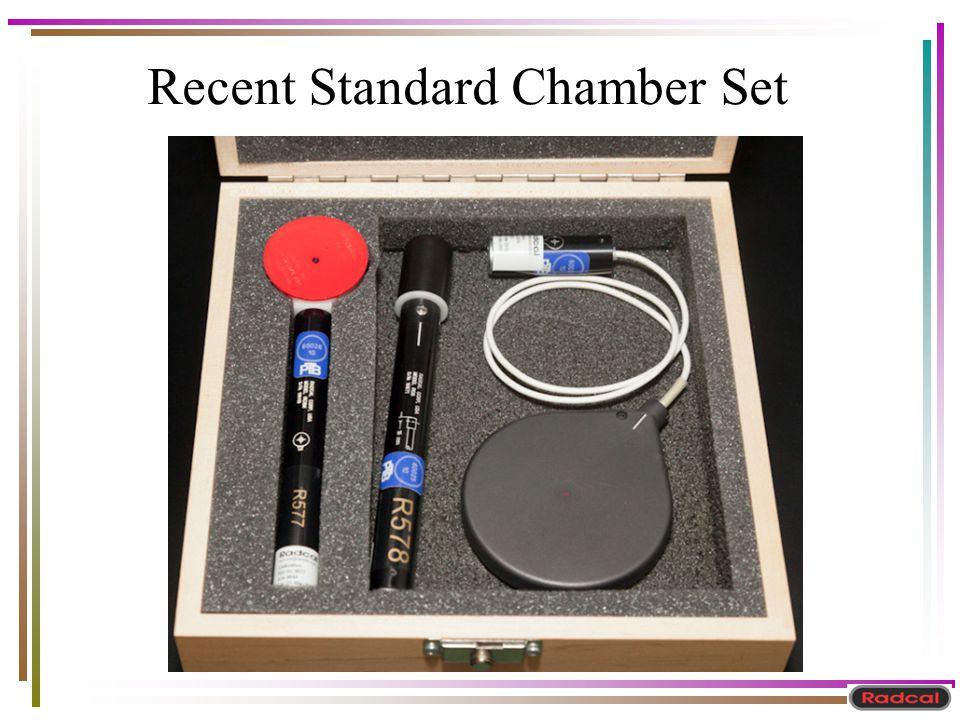 Recent Standard Chamber Set