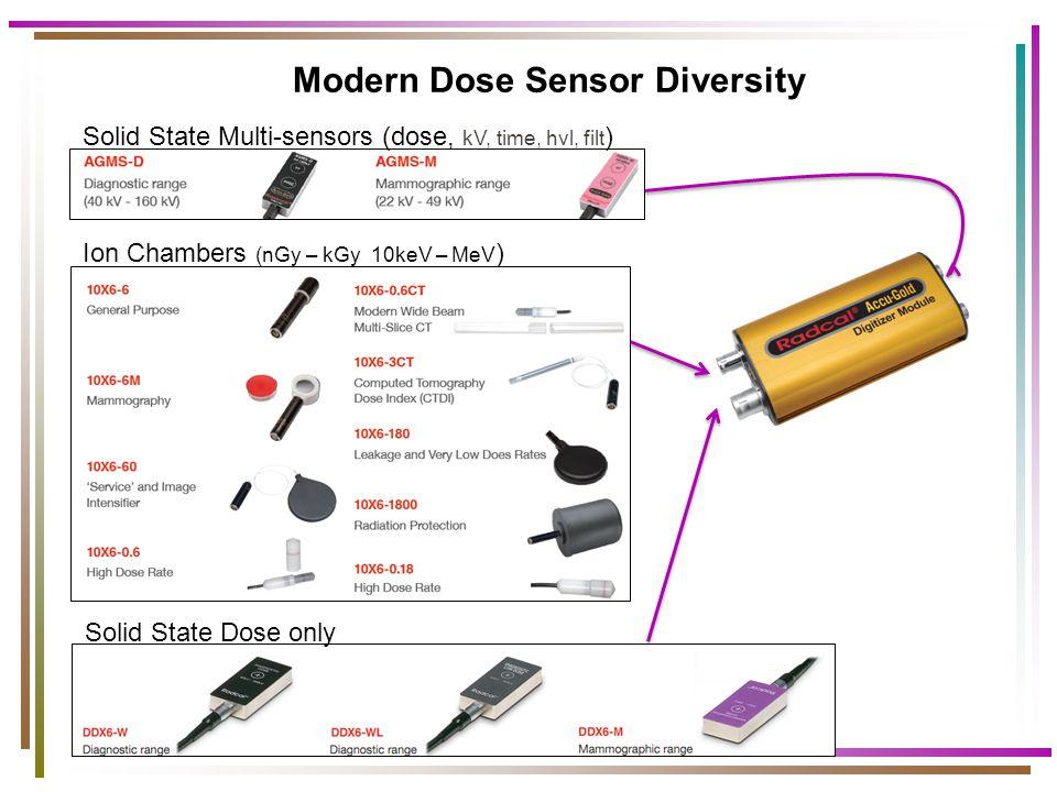 Modern Dose Sensor Diversity
