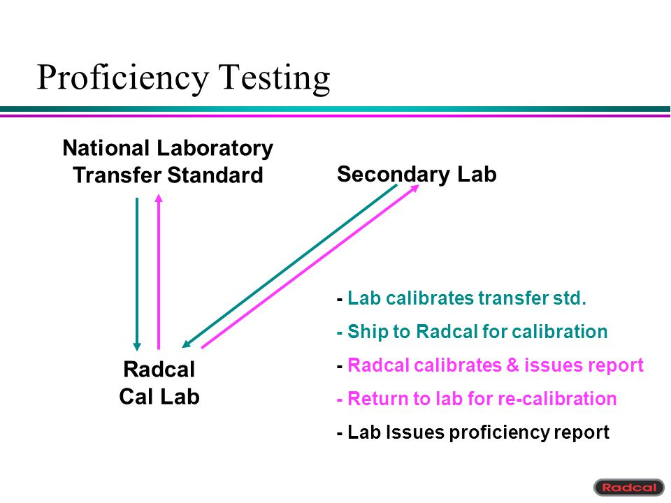 Proficiency Testing National Laboratory Transfer Standard