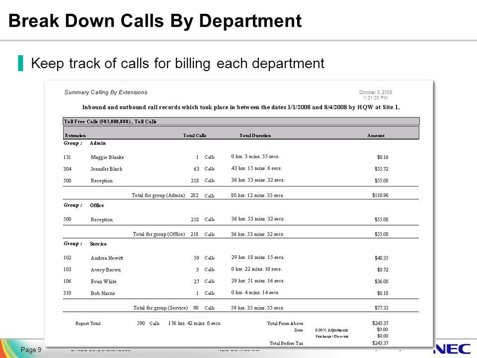 Break Down Calls By Department