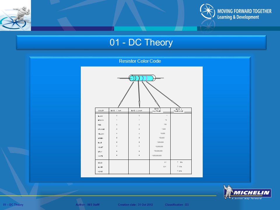 01 - DC Theory Resistor Color Code COLOR BAND 1, 1st # BAND 2, 2nd #