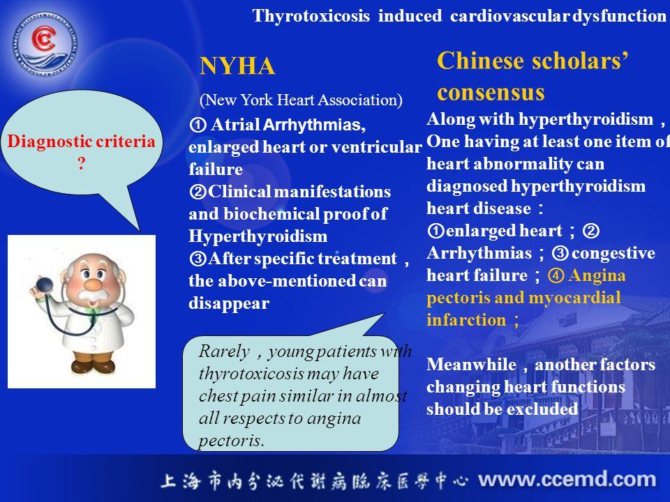 Chinese scholars' consensus NYHA