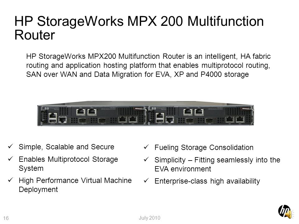 HP StorageWorks MPX 200 Multifunction Router