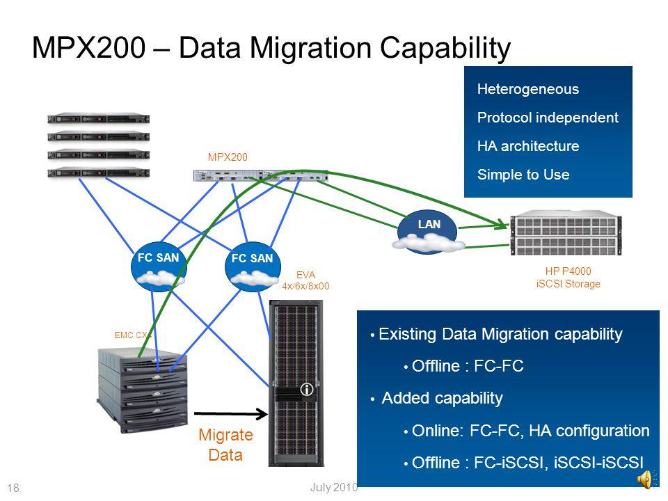 MPX200 – Data Migration Capability