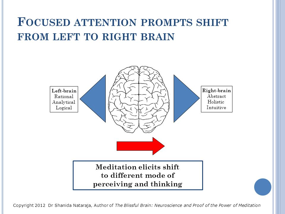 Focused attention prompts shift from left to right brain