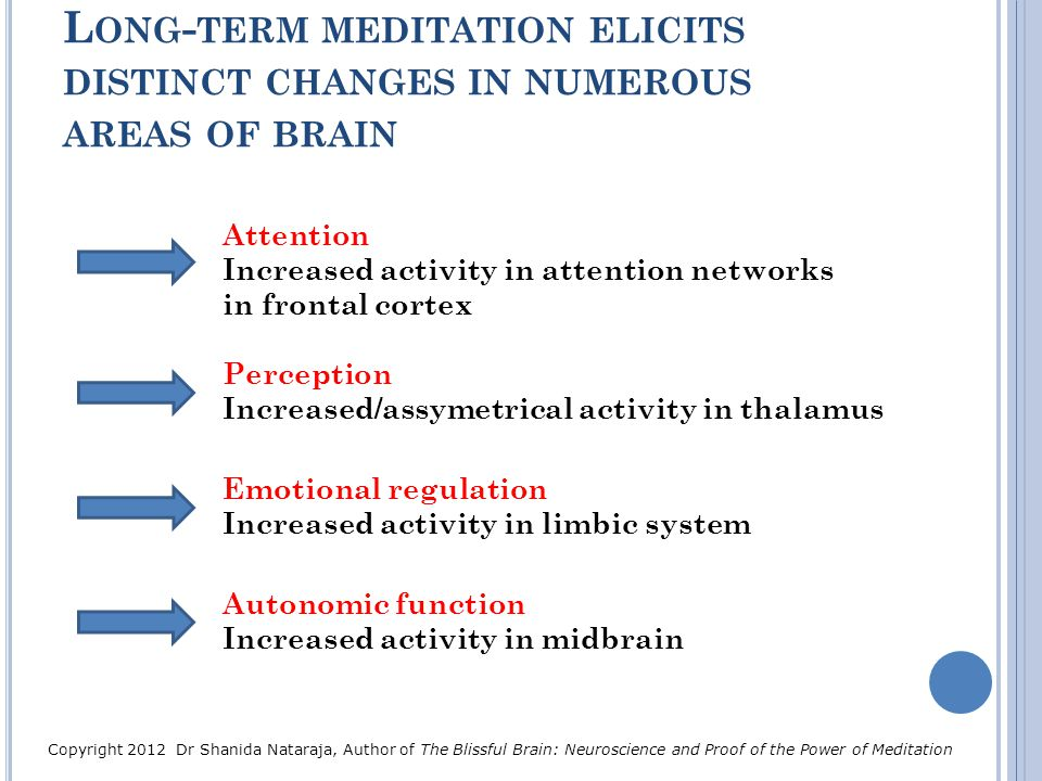 Long-term meditation elicits distinct changes in numerous areas of brain