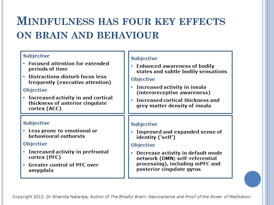 Mindfulness has four key effects on brain and behaviour