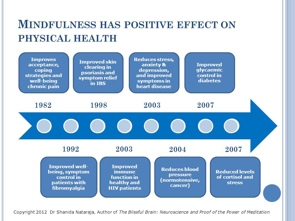 Mindfulness has positive effect on physical health