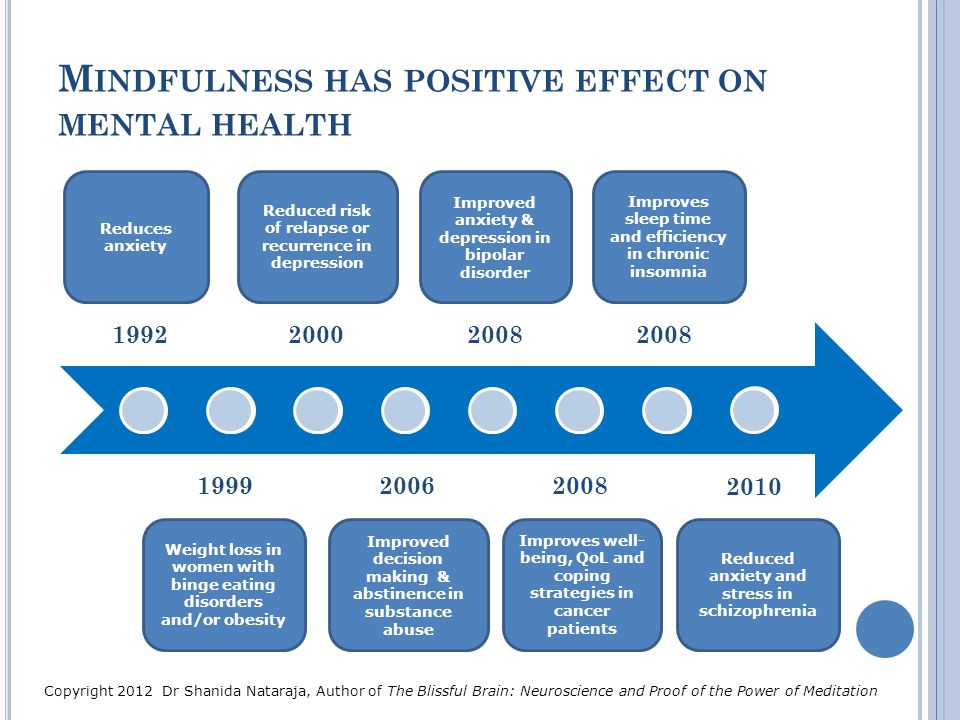Mindfulness has positive effect on mental health