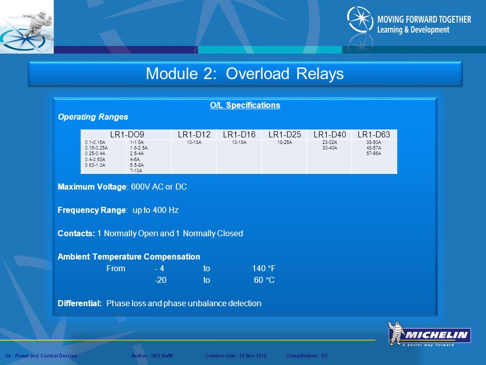 Module 2: Overload Relays