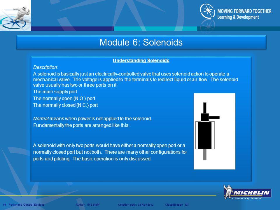 Understanding Solenoids