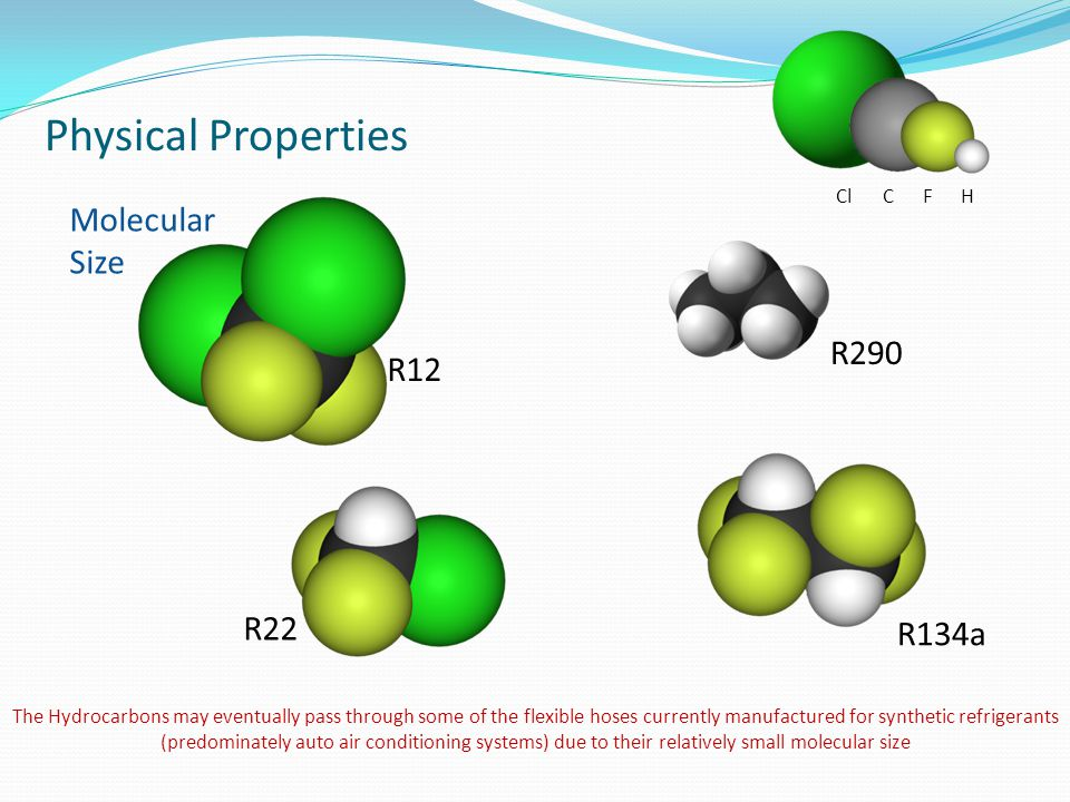 Physical Properties Molecular Size R290 R12 R22 R134a Cl C F H