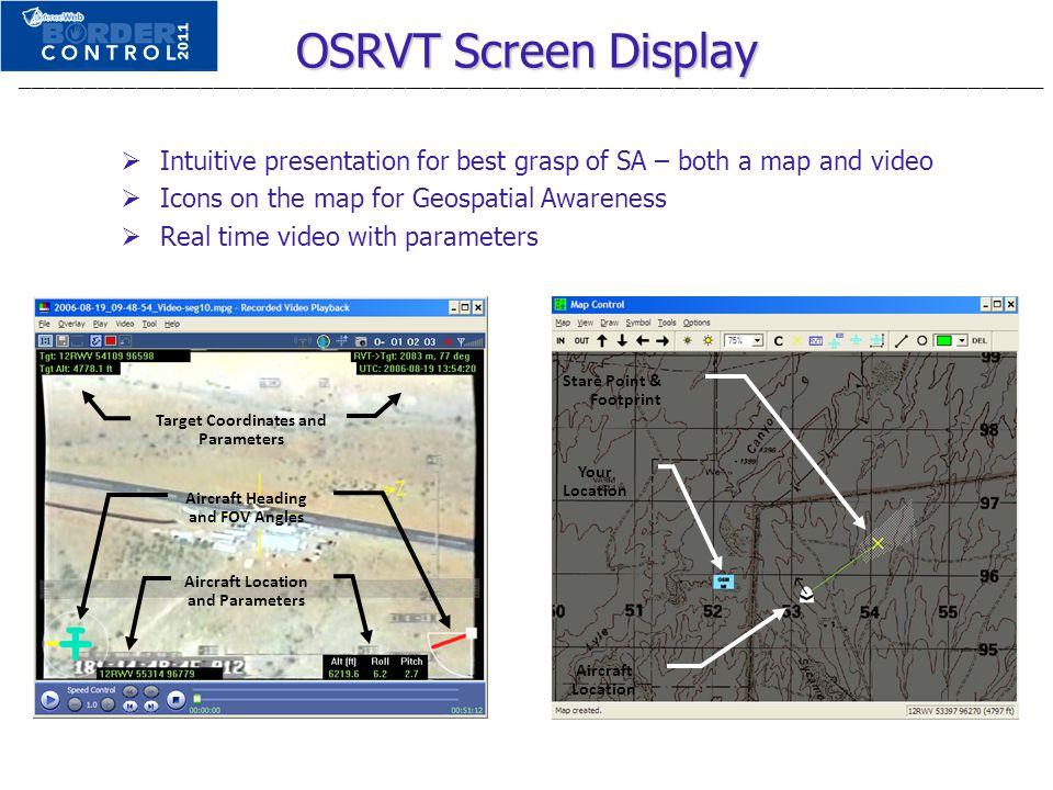 OSRVT Screen Display ________________________________________________________________________________.
