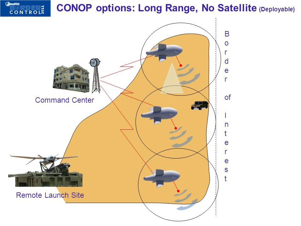 CONOP options: Long Range, No Satellite (Deployable)
