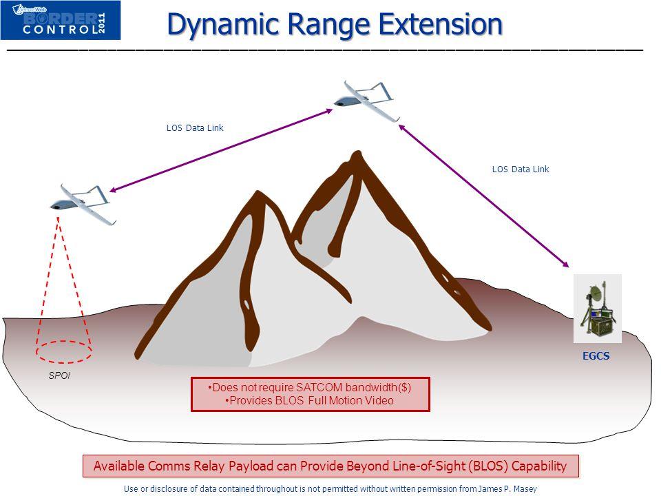 Dynamic Range Extension