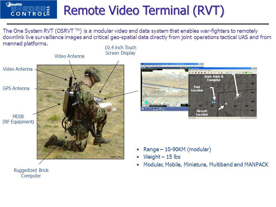 Remote Video Terminal (RVT)