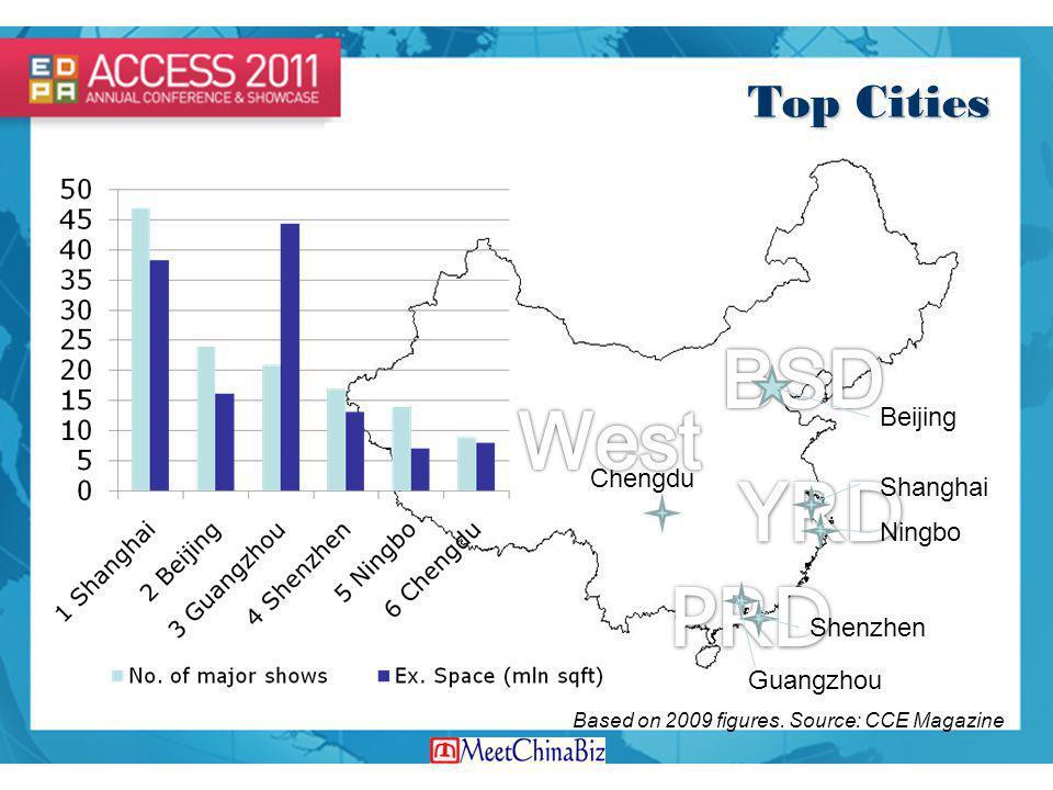 BSD West Top Cities Beijing Chengdu Shanghai Ningbo Shenzhen Guangzhou