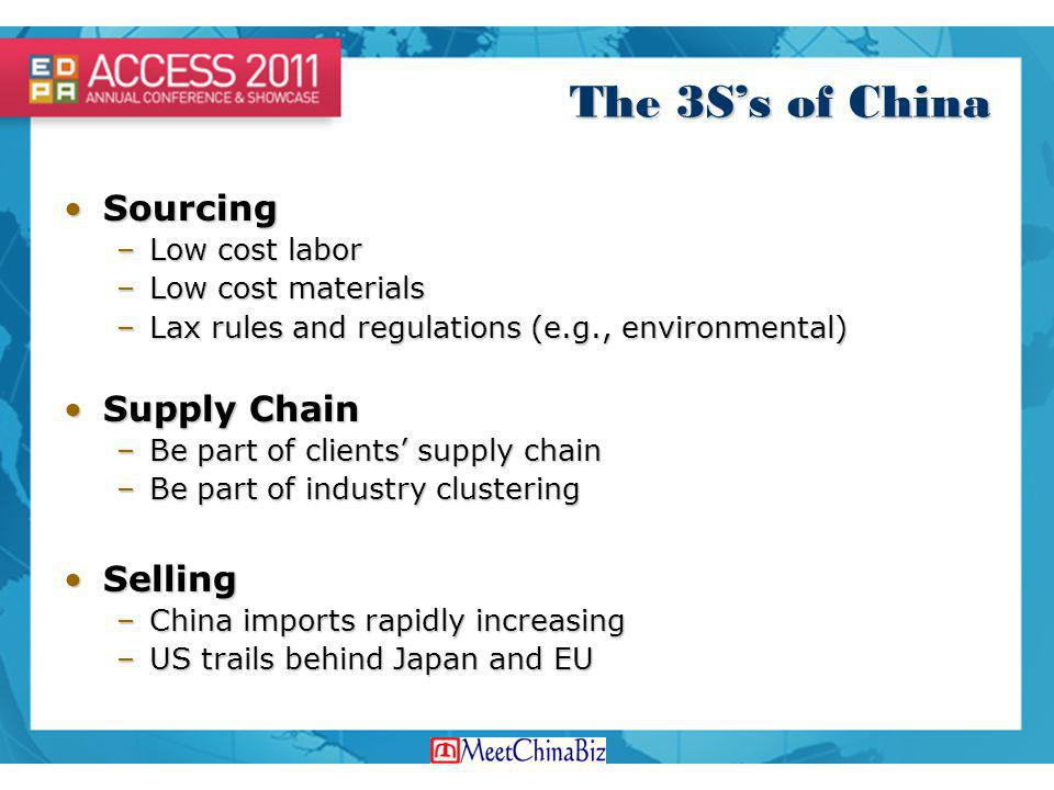 The 3S's of China Sourcing Supply Chain Selling Low cost labor