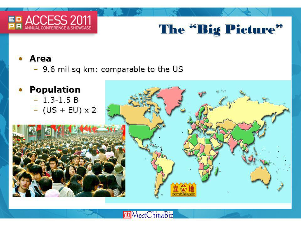 The Big Picture Area Population 9.6 mil sq km: comparable to the US