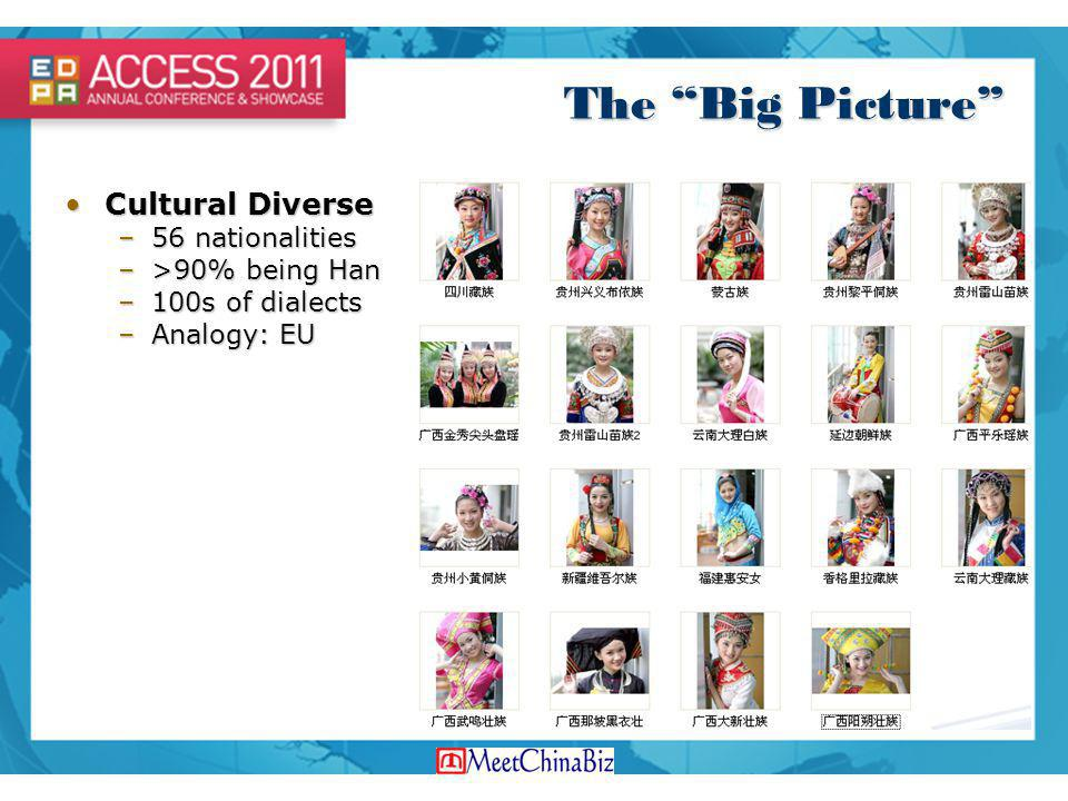 The Big Picture Cultural Diverse 56 nationalities >90% being Han
