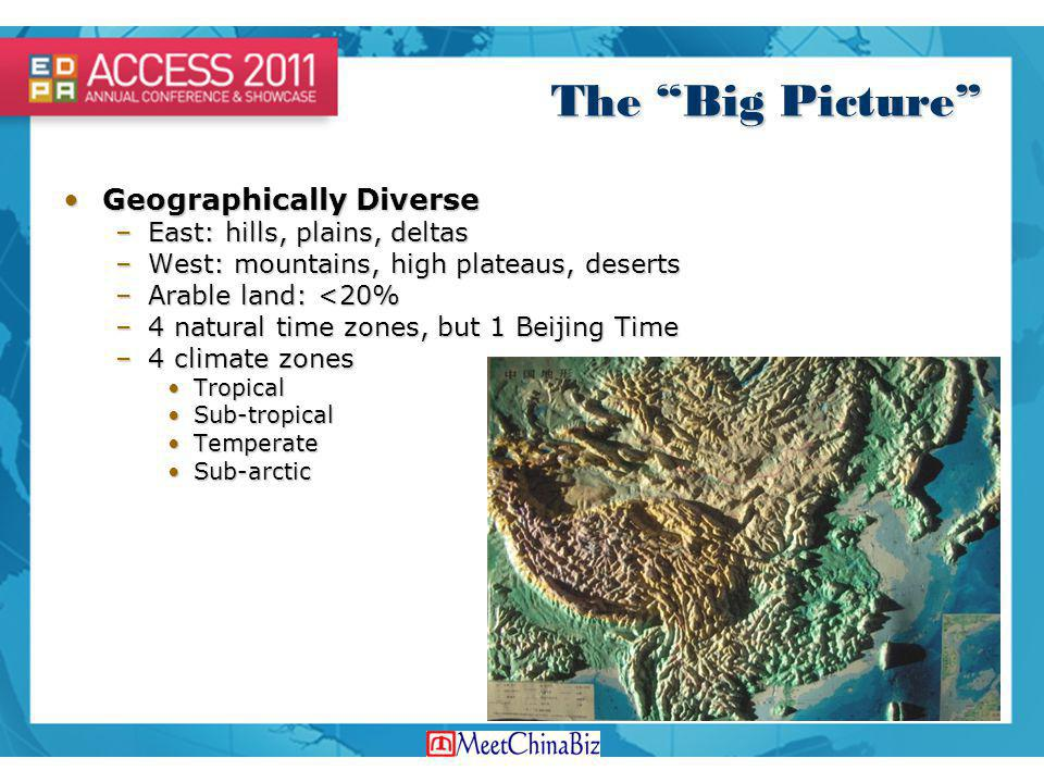 The Big Picture Geographically Diverse East: hills, plains, deltas