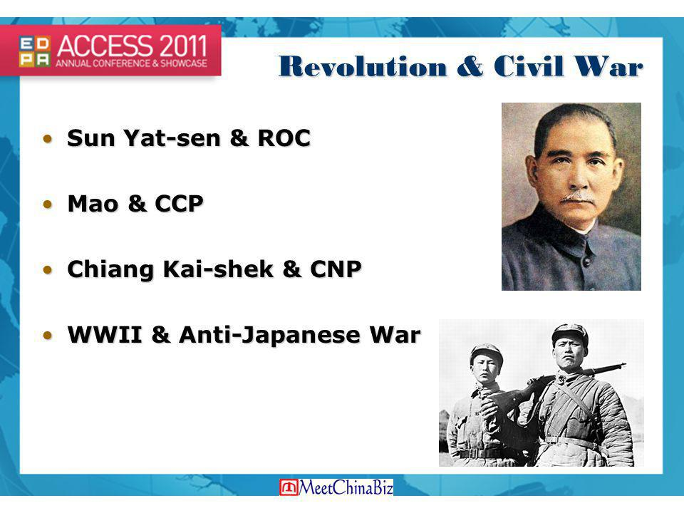 Revolution & Civil War Sun Yat-sen & ROC Mao & CCP