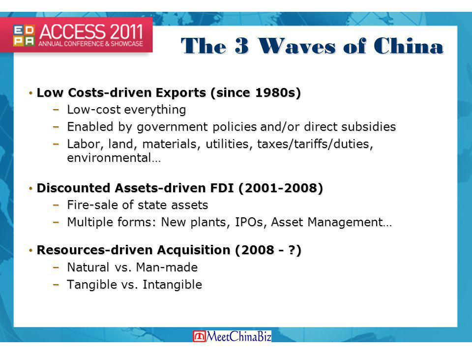 The 3 Waves of China Low Costs-driven Exports (since 1980s)