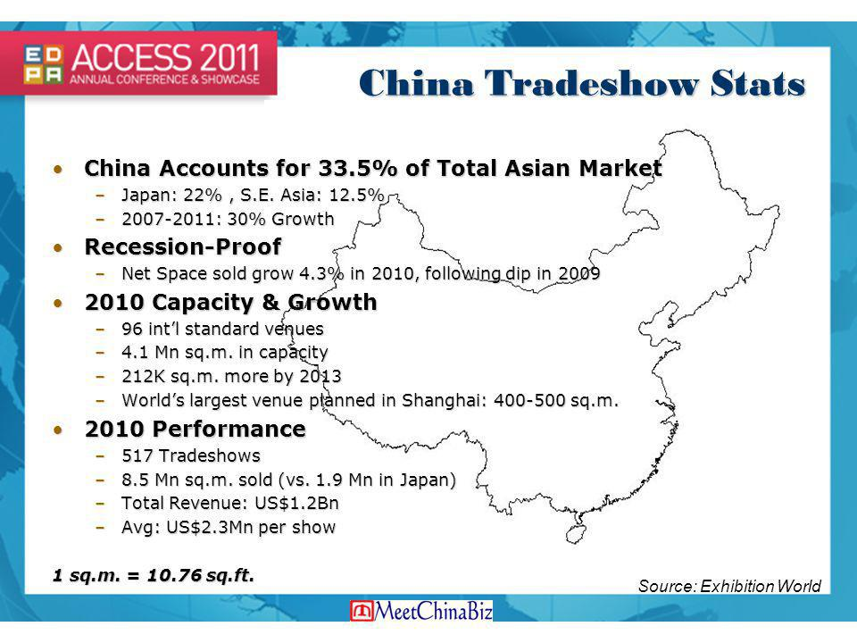 China Tradeshow Stats China Accounts for 33.5% of Total Asian Market