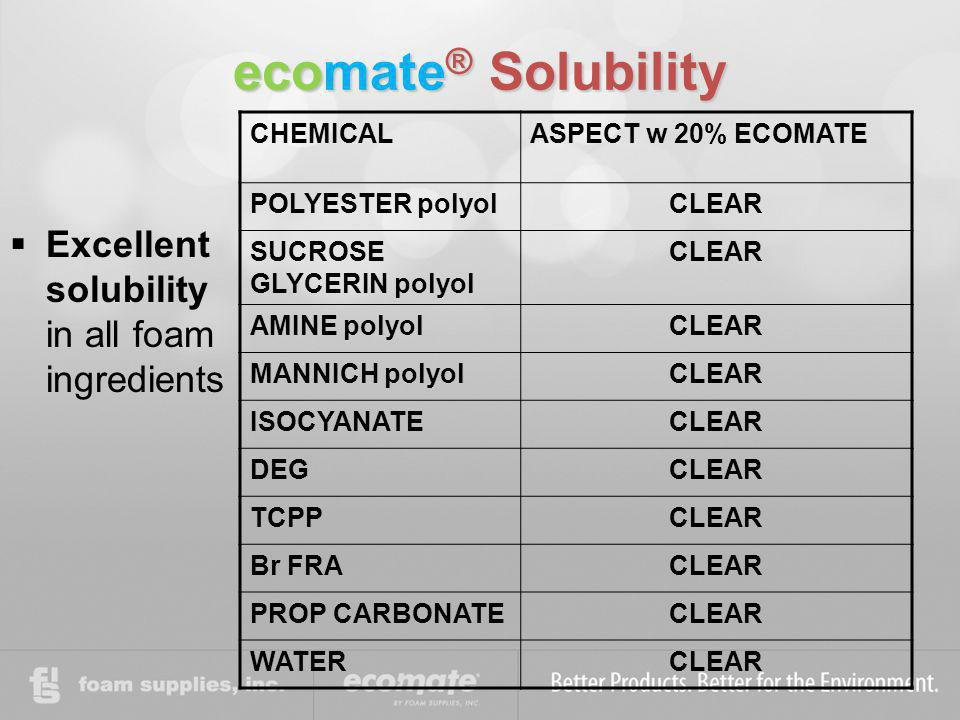 ecomate® Solubility Excellent solubility in all foam ingredients