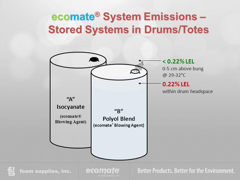 ecomate® System Emissions – Stored Systems in Drums/Totes