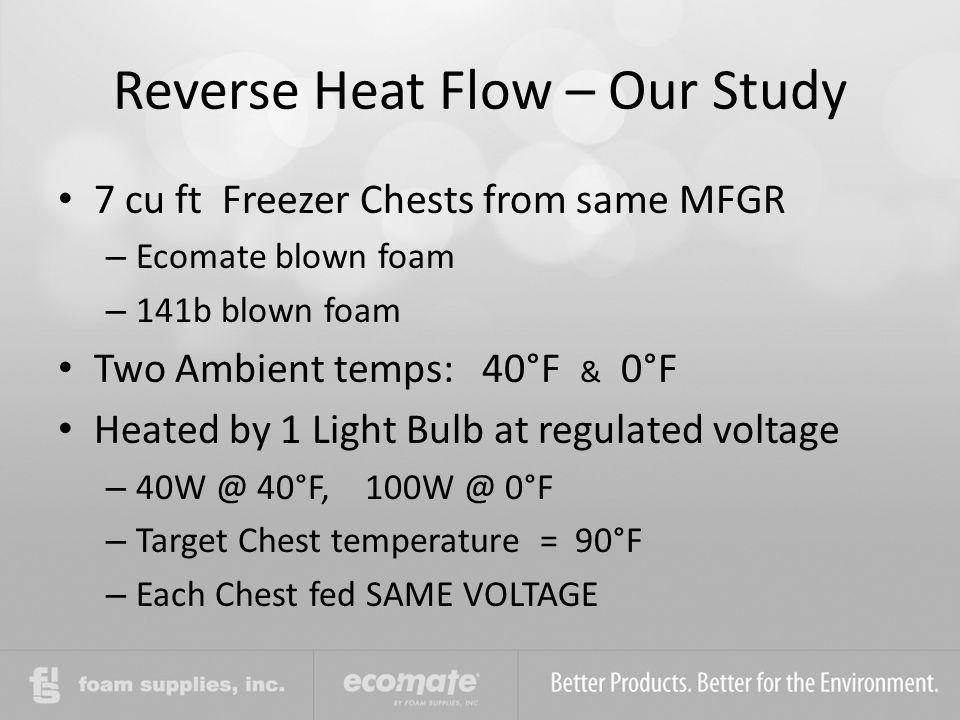 Reverse Heat Flow – Our Study