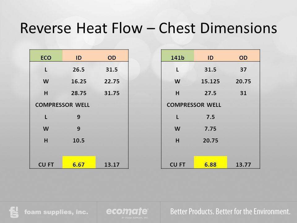 Reverse Heat Flow – Chest Dimensions