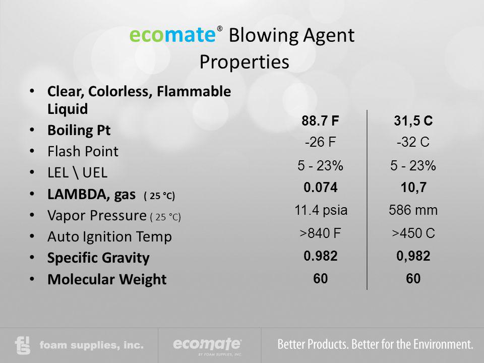 ecomate® Blowing Agent Properties
