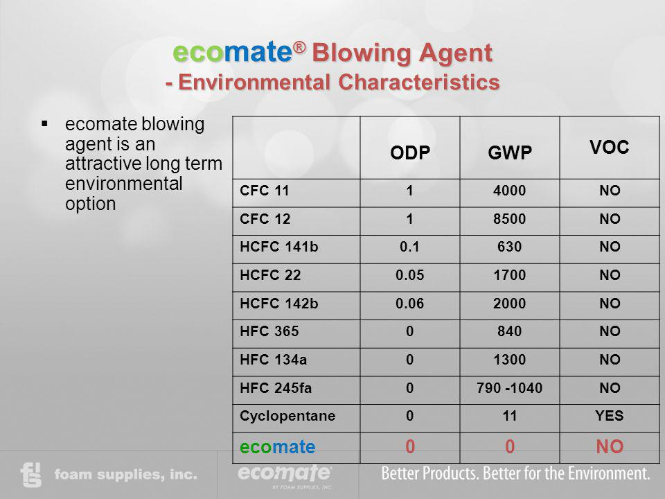 ecomate® Blowing Agent - Environmental Characteristics