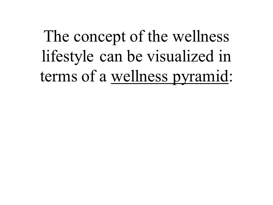 The concept of the wellness lifestyle can be visualized in terms of a wellness pyramid: