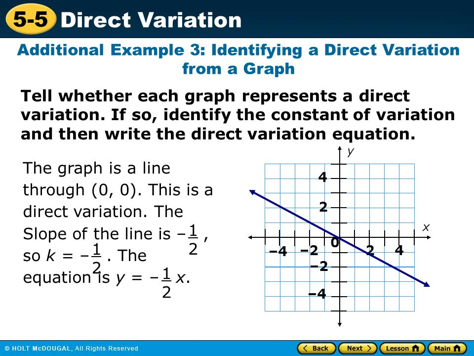 Additional Example 3: Identifying a Direct Variation from a Graph
